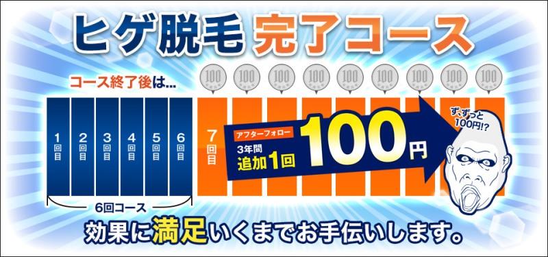 ゴリラクリニックは6回の施術終了後は100円で追加施術が受けられる